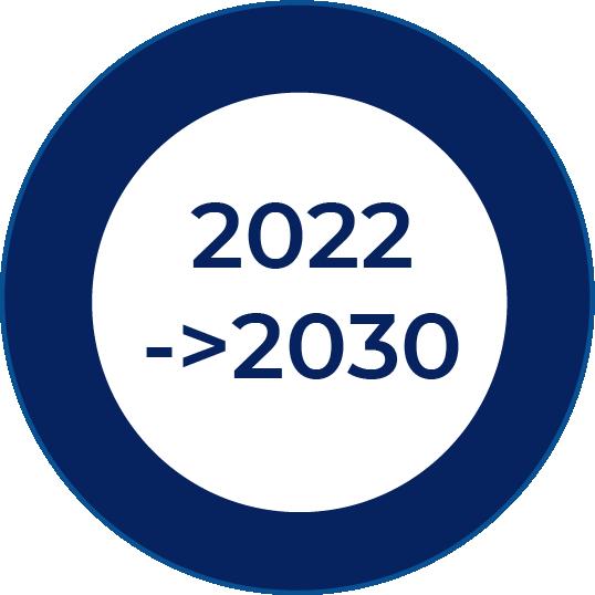 2022-2030